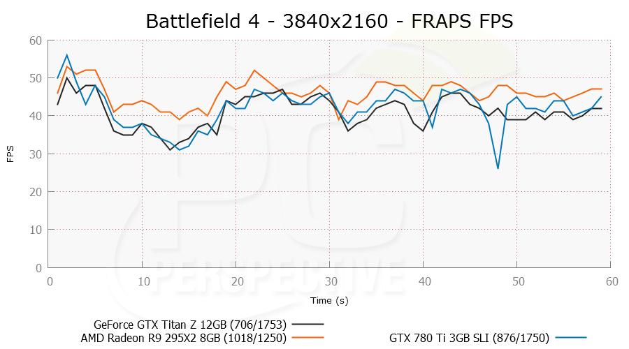 bf4-3840x2160-frapsfps-0.png