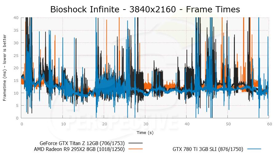 bioshock-3840x2160-plot-0.png