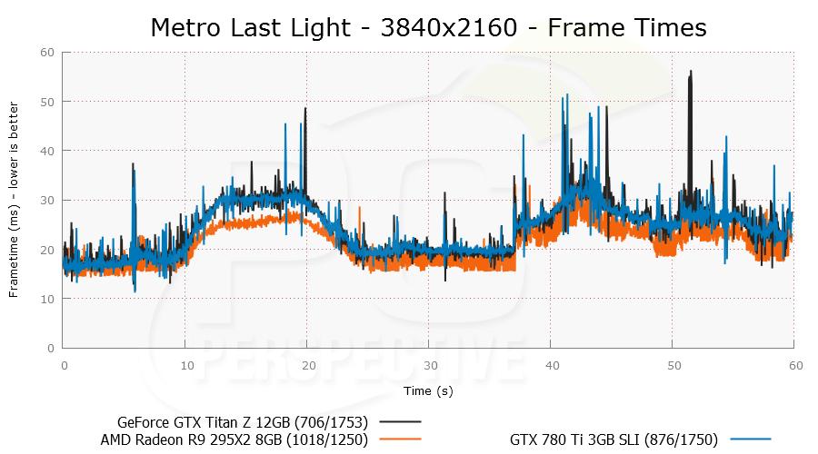 metroll-3840x2160-plot-0.png