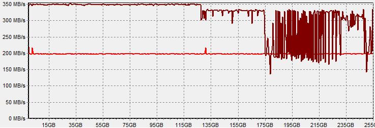 plextor-m6m-256-hdtach-3.png