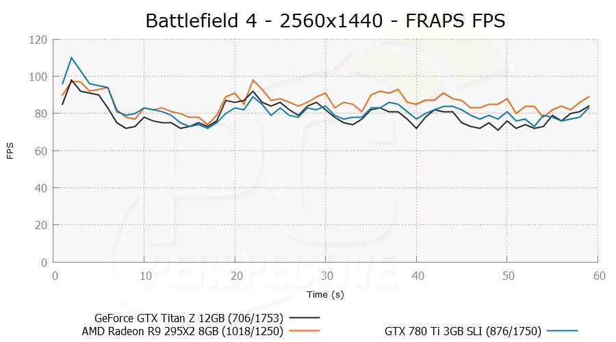 bf4-2560x1440-frapsfps-0.png