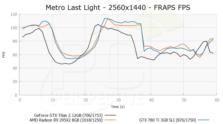 metroll-2560x1440-frapsfps-0.png