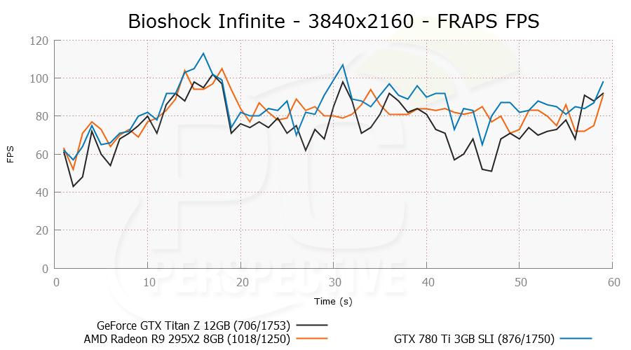 bioshock-3840x2160-frapsfps-0.png