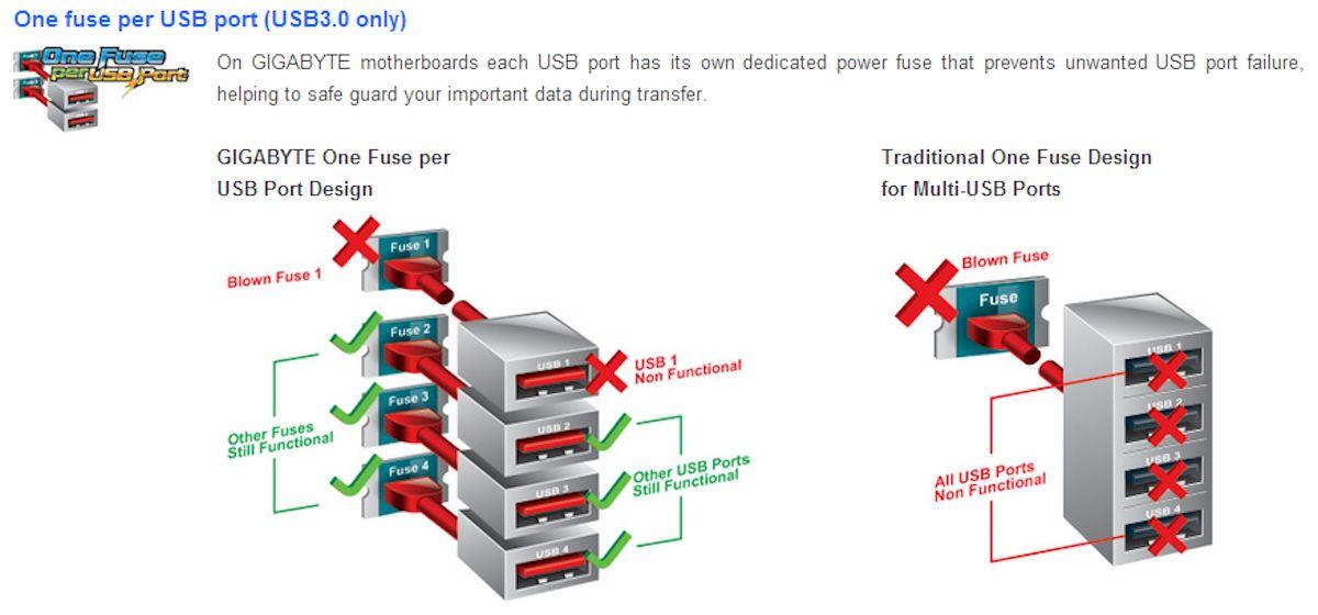 g1s-fuse.jpg