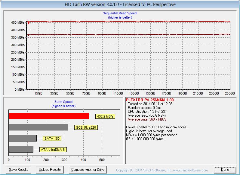 plextor-m6m-256-hdtach-after-trim.png