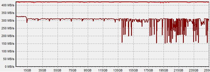 plextor-m6m-256-hdtach-4.png