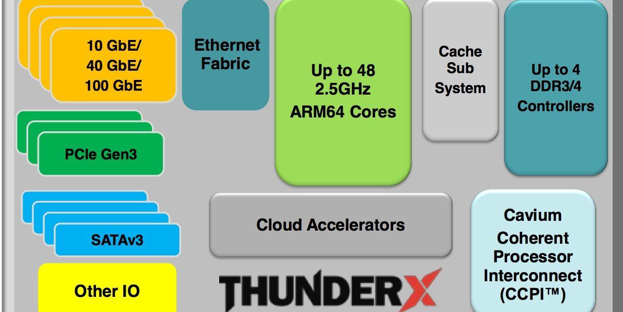 Computex 2014: Cavium Introduces 48 Core ThunderX ARM Processors