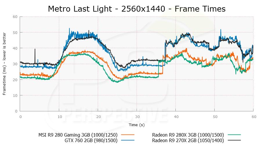 metroll-2560x1440-plot-0.png