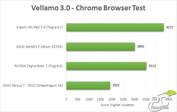 vellamo-chrome-0.png