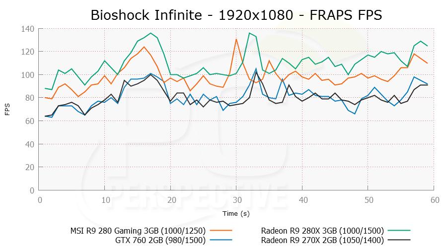 bioshock-1920x1080-frapsfps-0.png