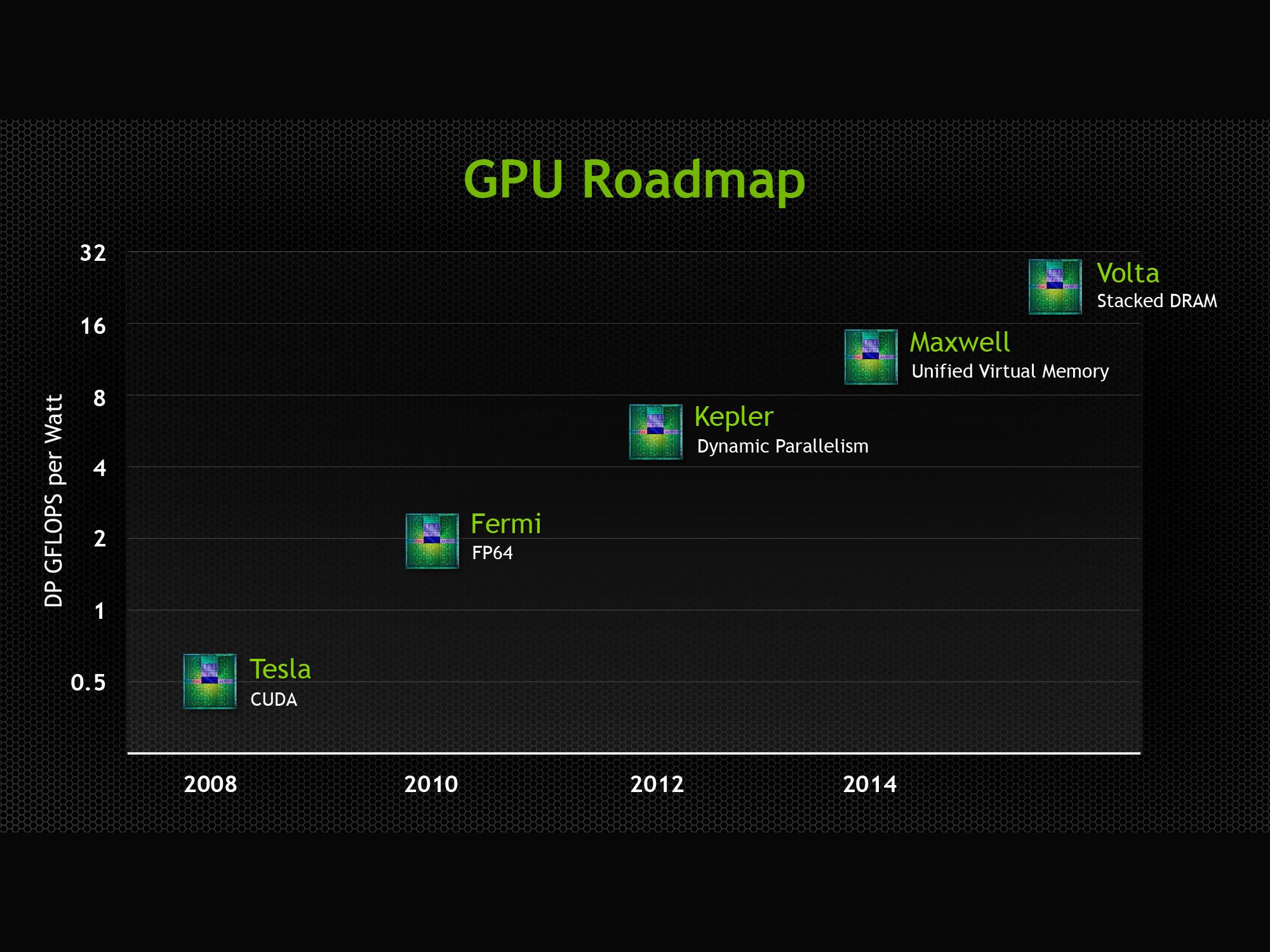 nvidia-previous-roadmap.jpg