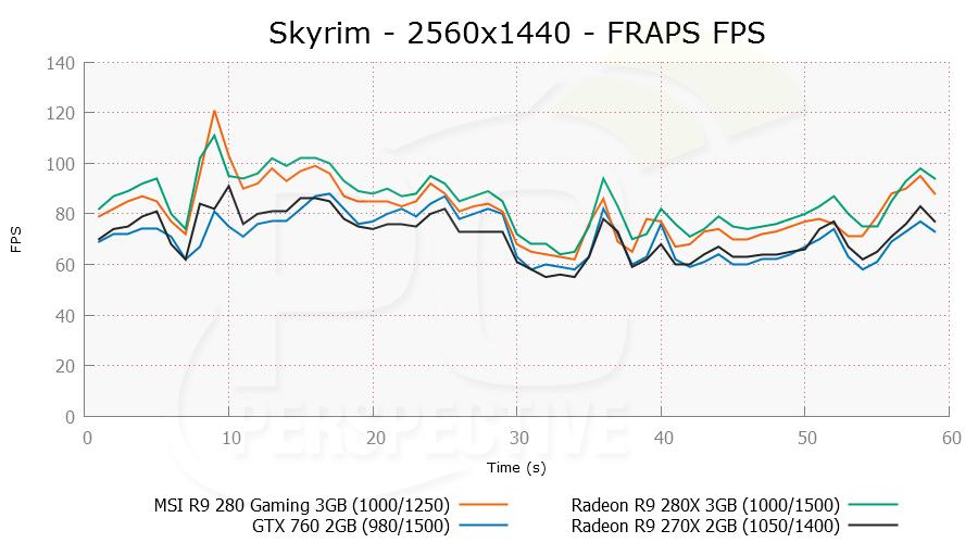 skyrim-2560x1440-frapsfps-0.png