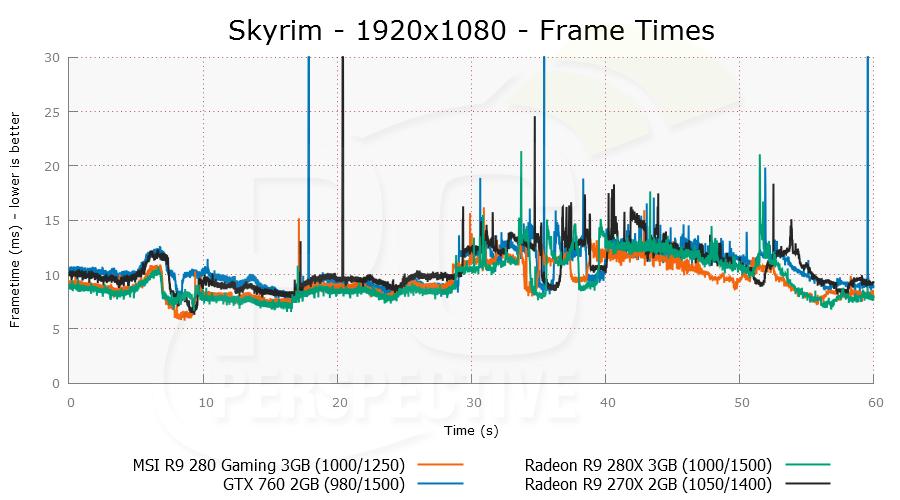 skyrim-1920x1080-plot-0.png