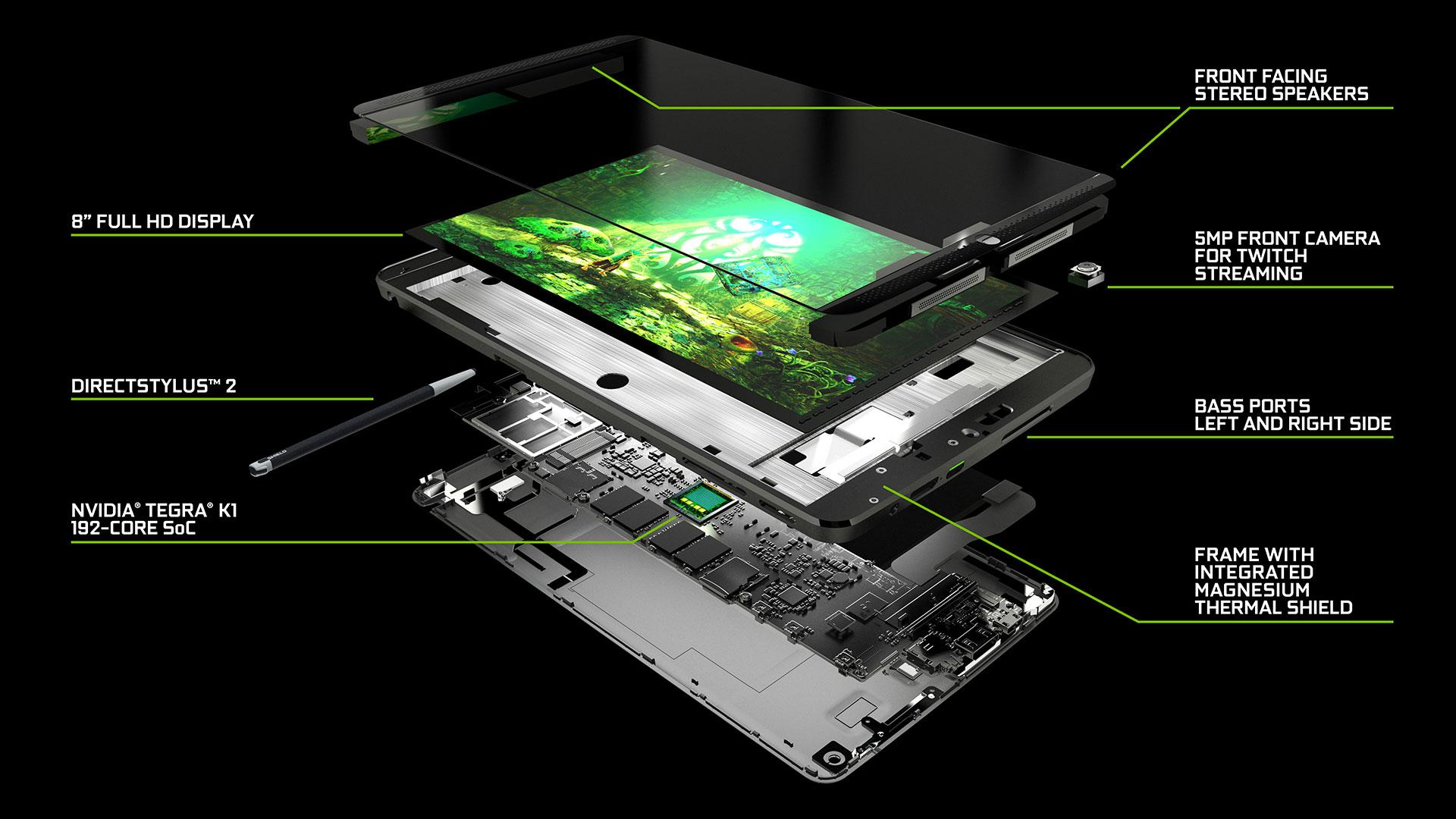 shield-tablet-exploded-view-black-bckgr.jpg