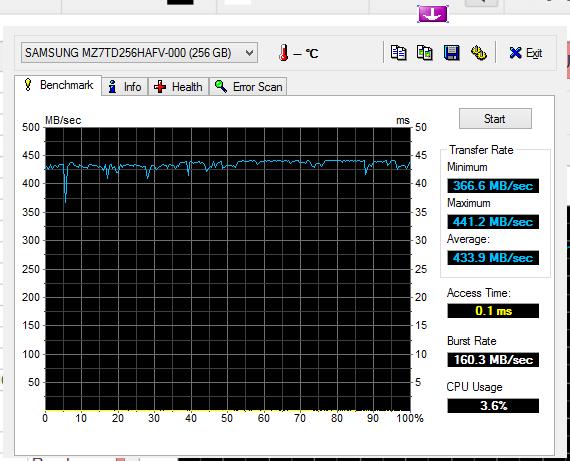 hdtune-benchmark-samsung-mz7td256hafv-000.png