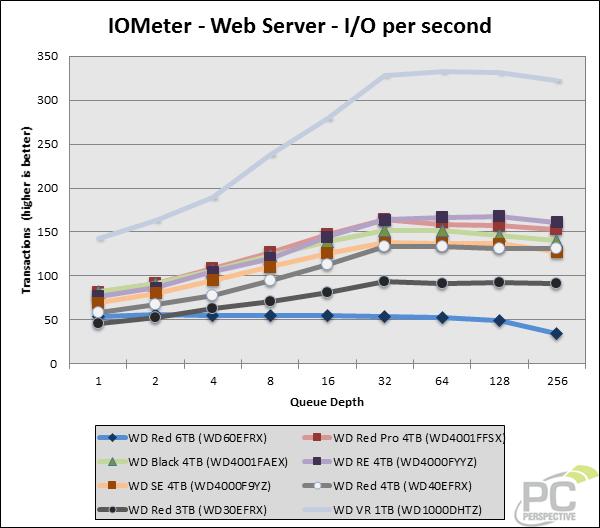 iometer-ios-web.png