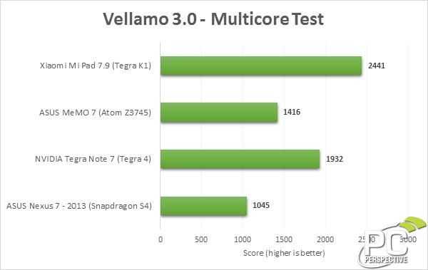 vellamo3-multicore-0.png