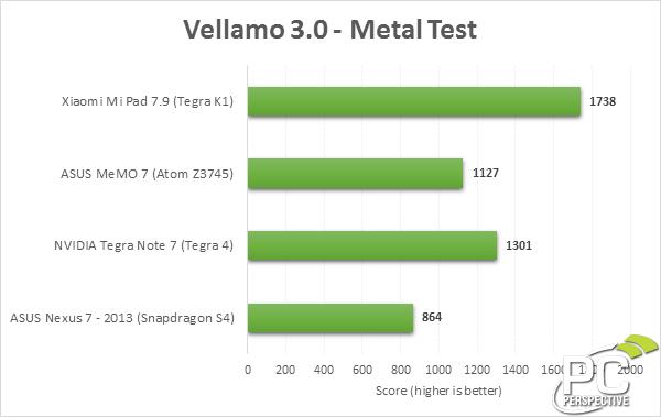 vellamo3-metal-0.png