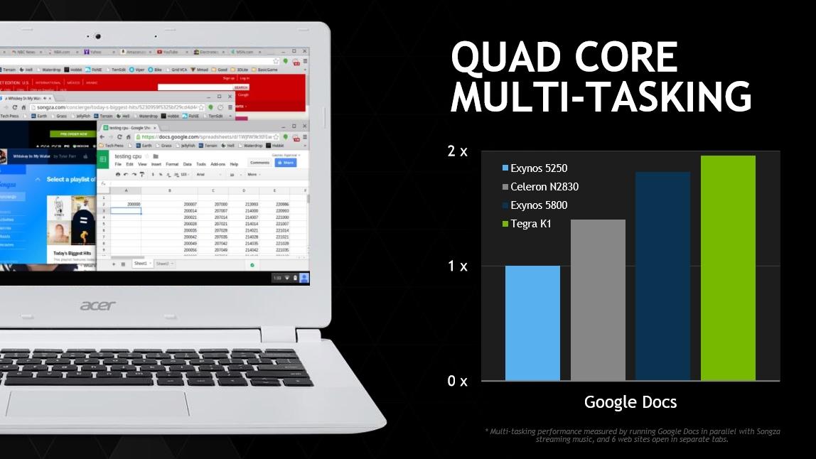 acer-chromebook-13-tegra-k1-quad-core-multitasking-benchmark.jpg