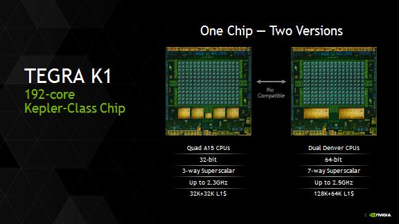 nvidia-denver-cpu-cores-in-tegra-k1.png
