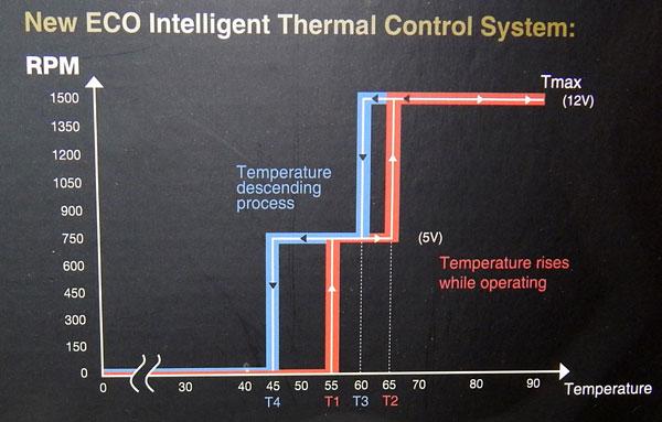 10c-eco-graph.jpg