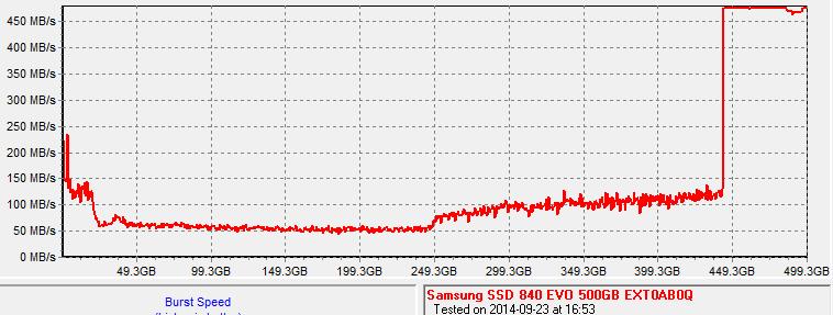 840-evo-512-test-hdtach-5-temp-swing.png