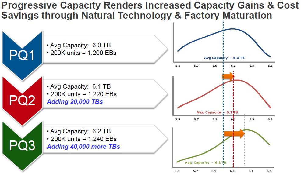 capacity-2.png