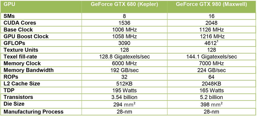comparegtx680.jpg