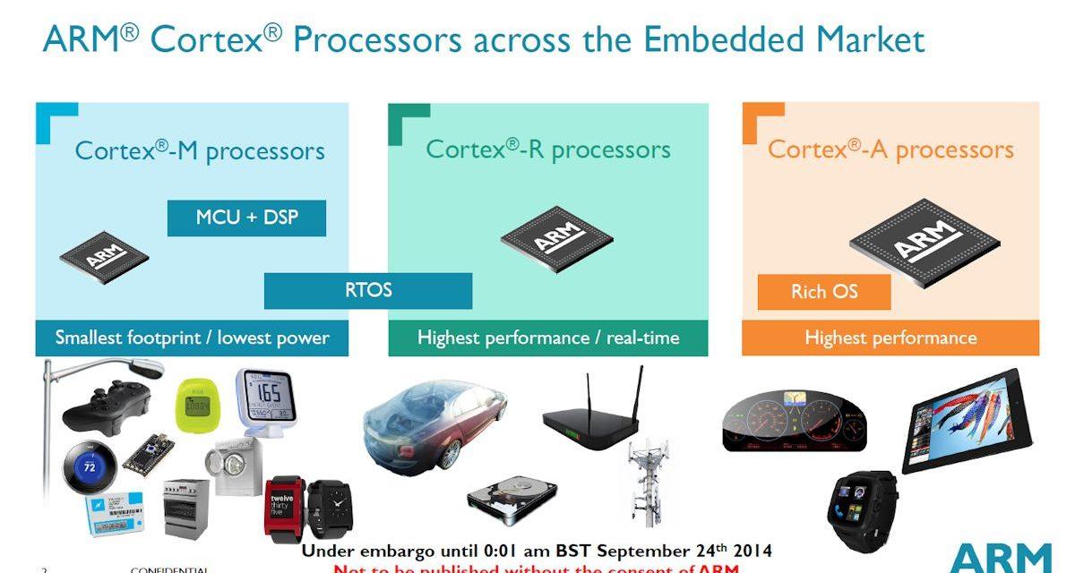 ARM Introduces the Cortex-M7 Embedded Processor