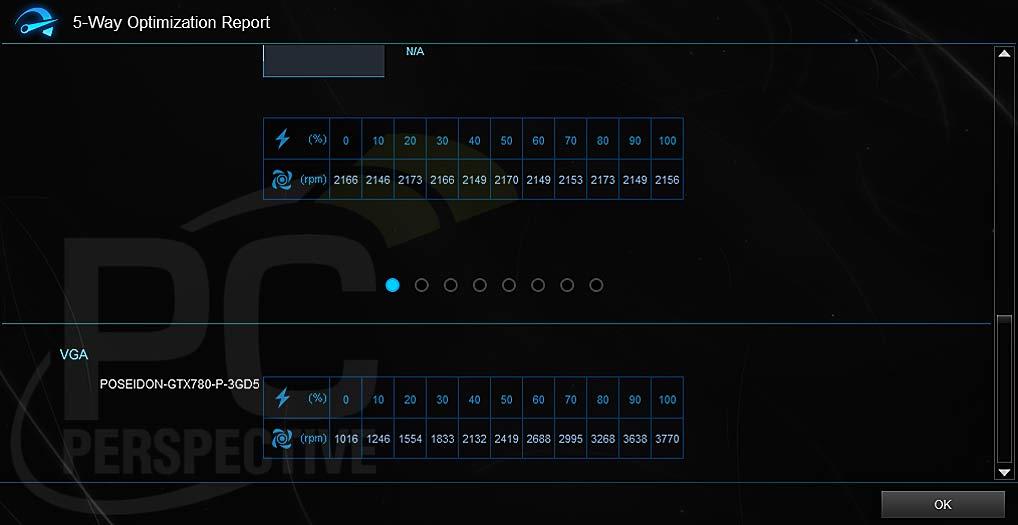 08-dual-int-proc-5-wiz-report-3.jpg