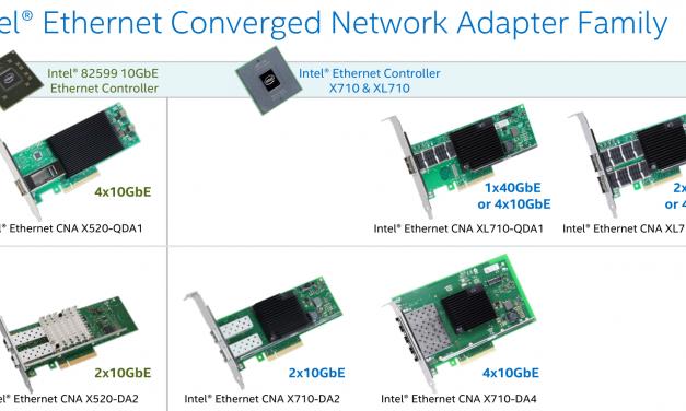 Intel Networking: XL710 Fortville 40 Gigabit Ethernet and VXLAN Acceleration