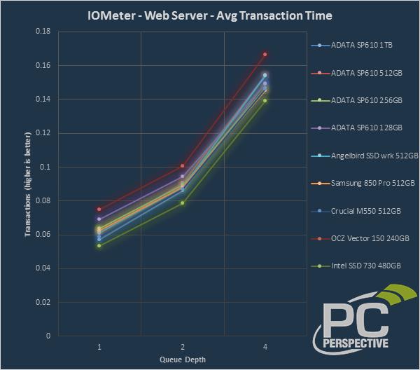 iometer-trans-web-0.png