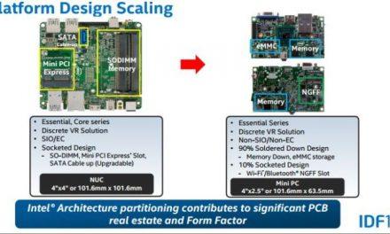 Intel Loves Exponential Trends: Shrinking Mini-PCs