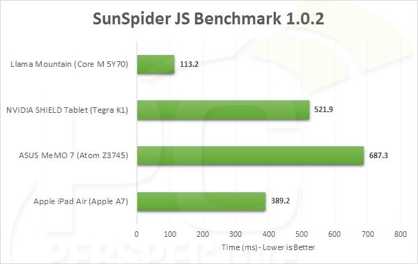 sunspider-0.png