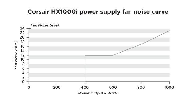 30a-fan-curve-graph.jpg