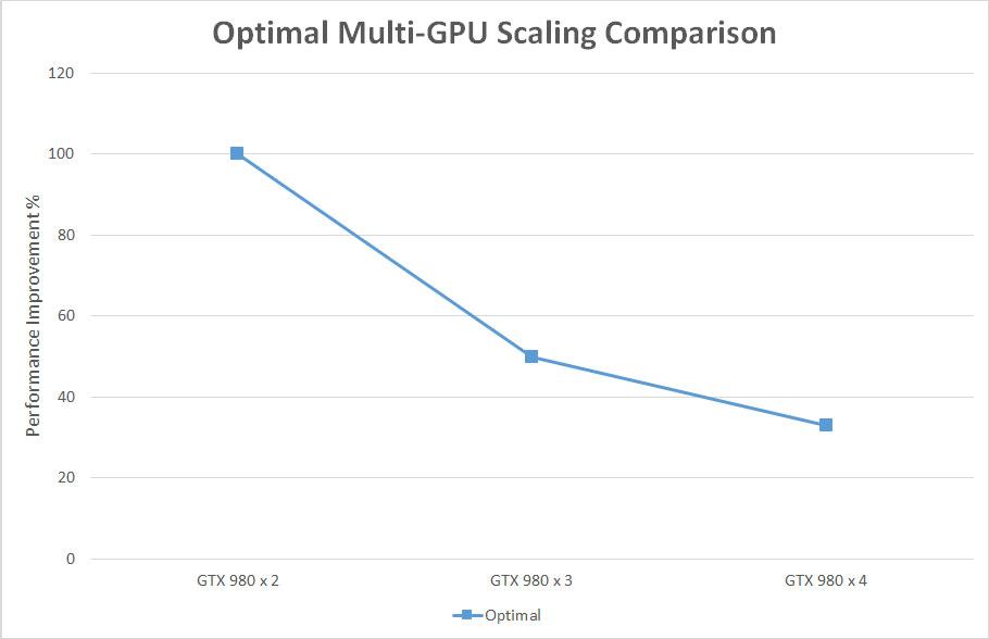 scaling2-0.jpg