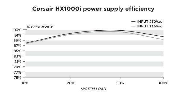 27b-efficiency-graph-cors.jpg