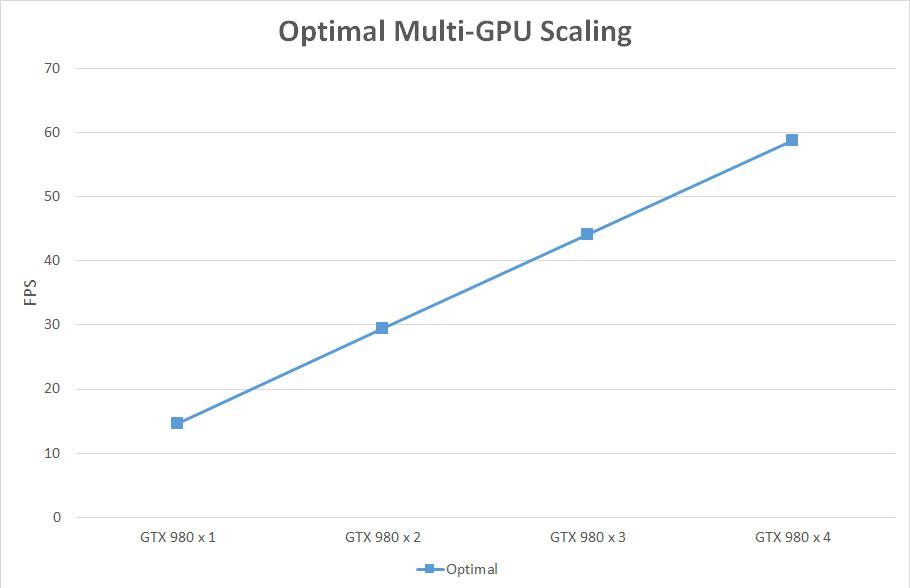 scaling1-0.jpg
