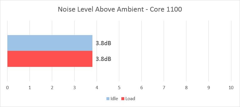 core-1100-noise-0.png