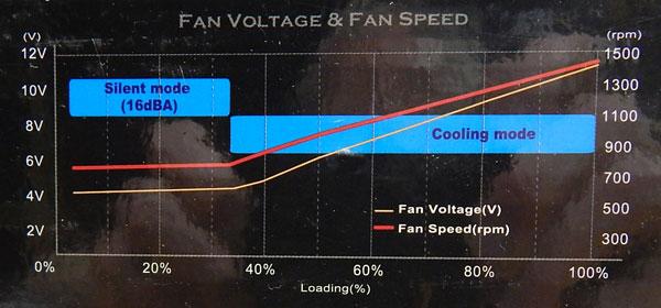 30-fan-spd-graph-1.jpg