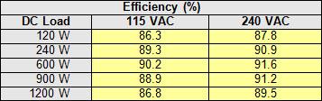 26-efficiency-table-0.jpg