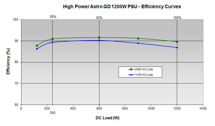 27-efficiency-graph-2-0.jpg