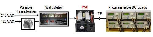 4c-test-bench-graphic.jpg