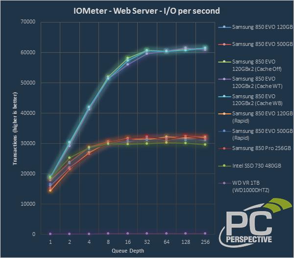 iometer-ios-web-0.png