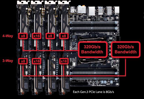 06-pcie-slot-bandwidth.jpg