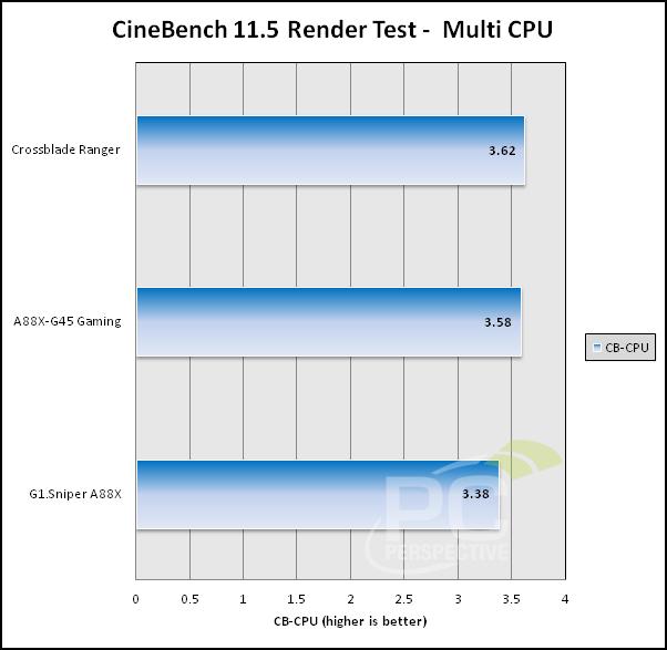 cinebench11-multi.png