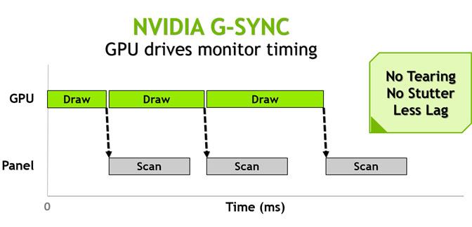 gsync-diagram.jpg