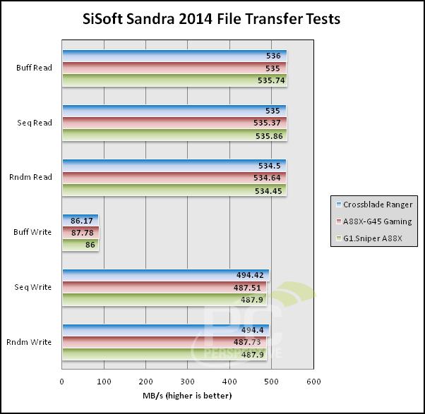 sisoft-file.png