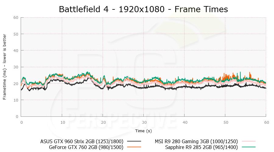 bf4-1920x1080-plot.png
