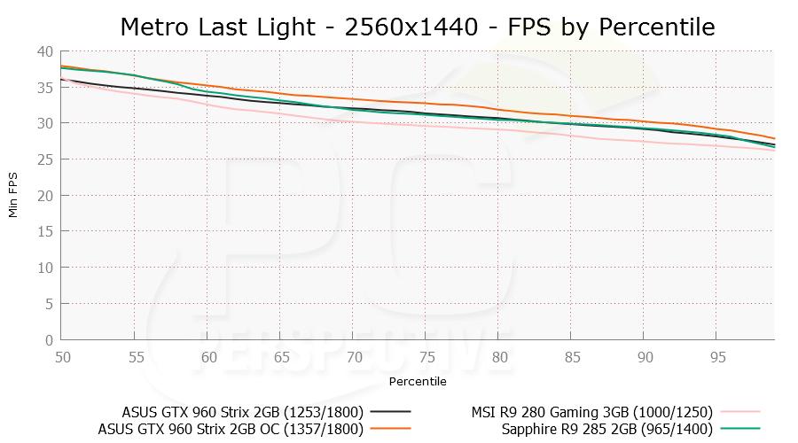 metroll-2560x1440-per-0.png